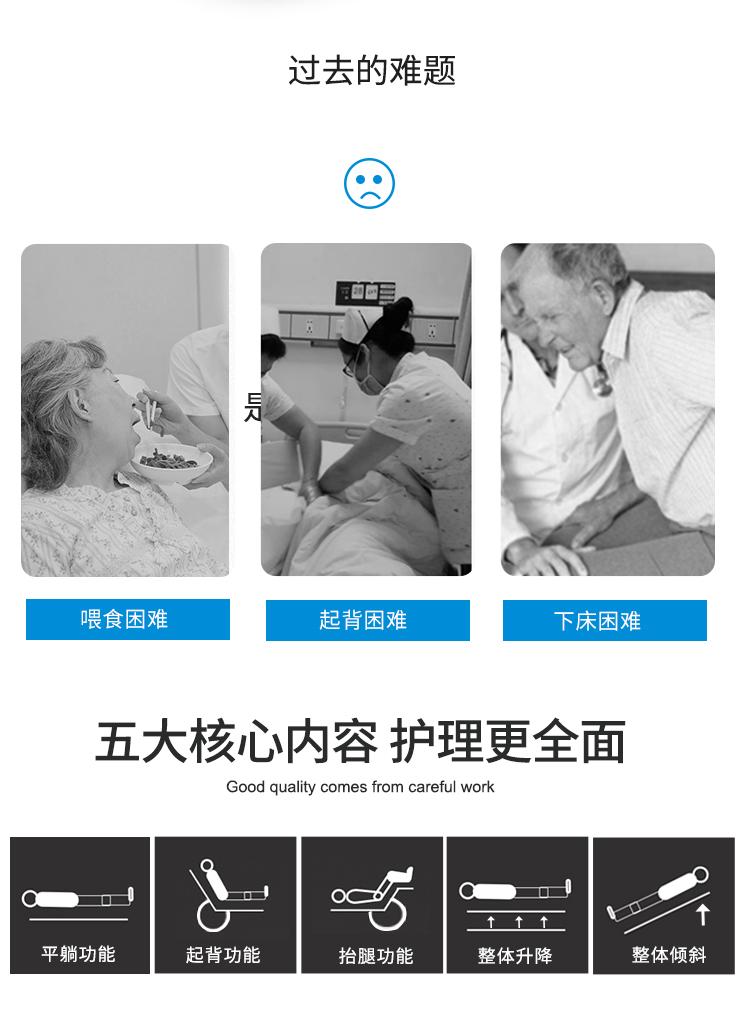 内贸五功能_02.jpg